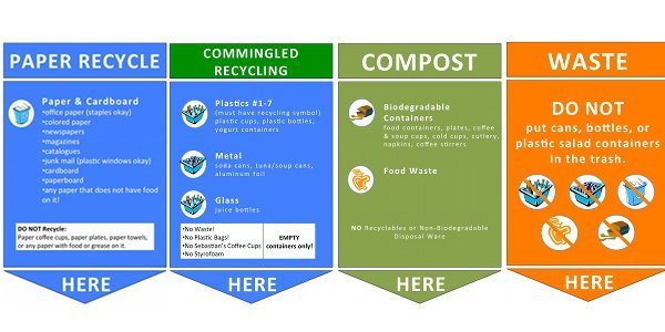 Recycling Ecoopportunity Harvard T H Chan School Of