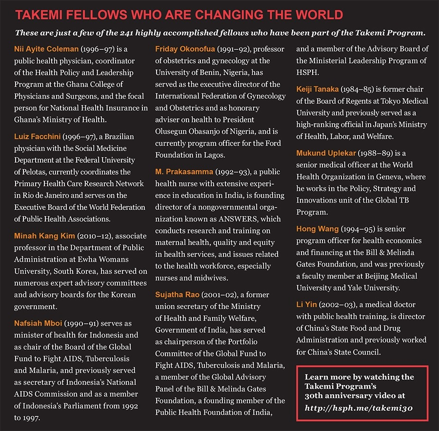 Takemi Fellows who are changing the world