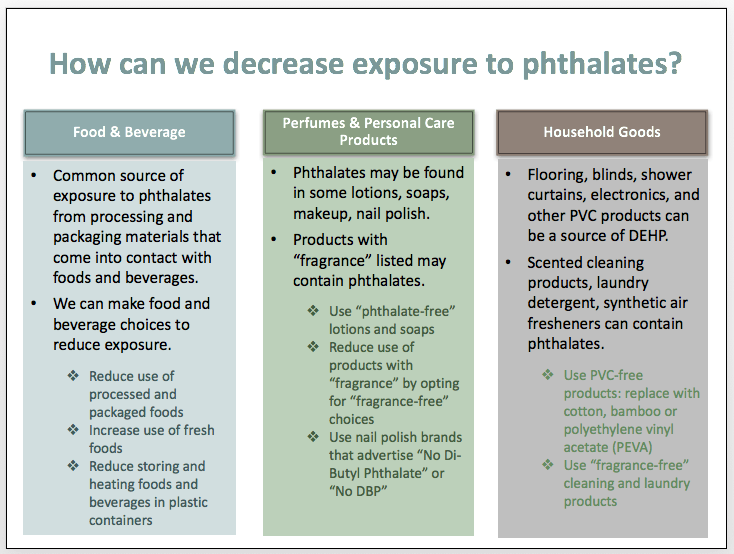 how-can-we-decrease-exposure-to-phthalates