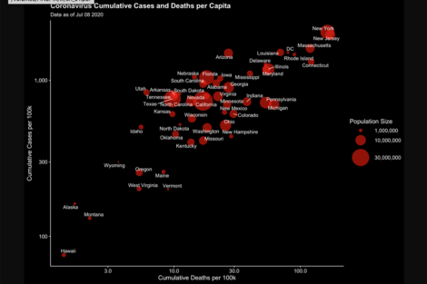 Data animation shows time lag between COVID-19 cases and deaths