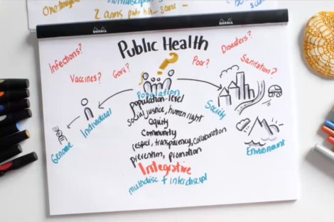 Screenshot-What is Public Health
