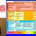 Nutritional Management of HIV-infected Women of Reproductive Age