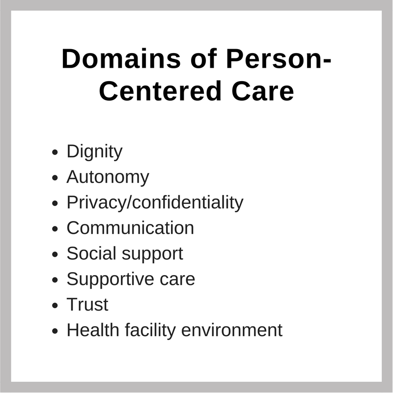 Domains-of-person-centered-care