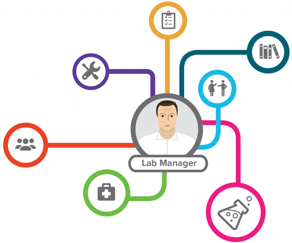 Lab Manager Job icons