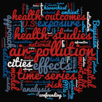 Air pollution word cloud graphic
