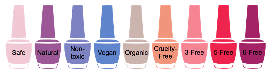 The Continual Regrettable Substitution Of Nail Polish