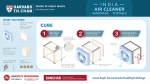 instructions to make your own cube shaped air filter using air filters and a fan