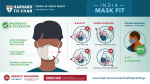 diagrams highlighting how particles can escape around a person's mouth with improper fit or filtration