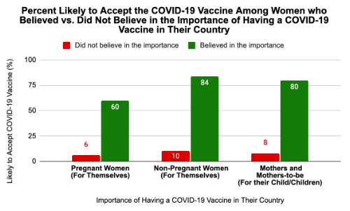 covid-19 vaccine in own country