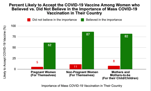 covid-19 vaccination in own country