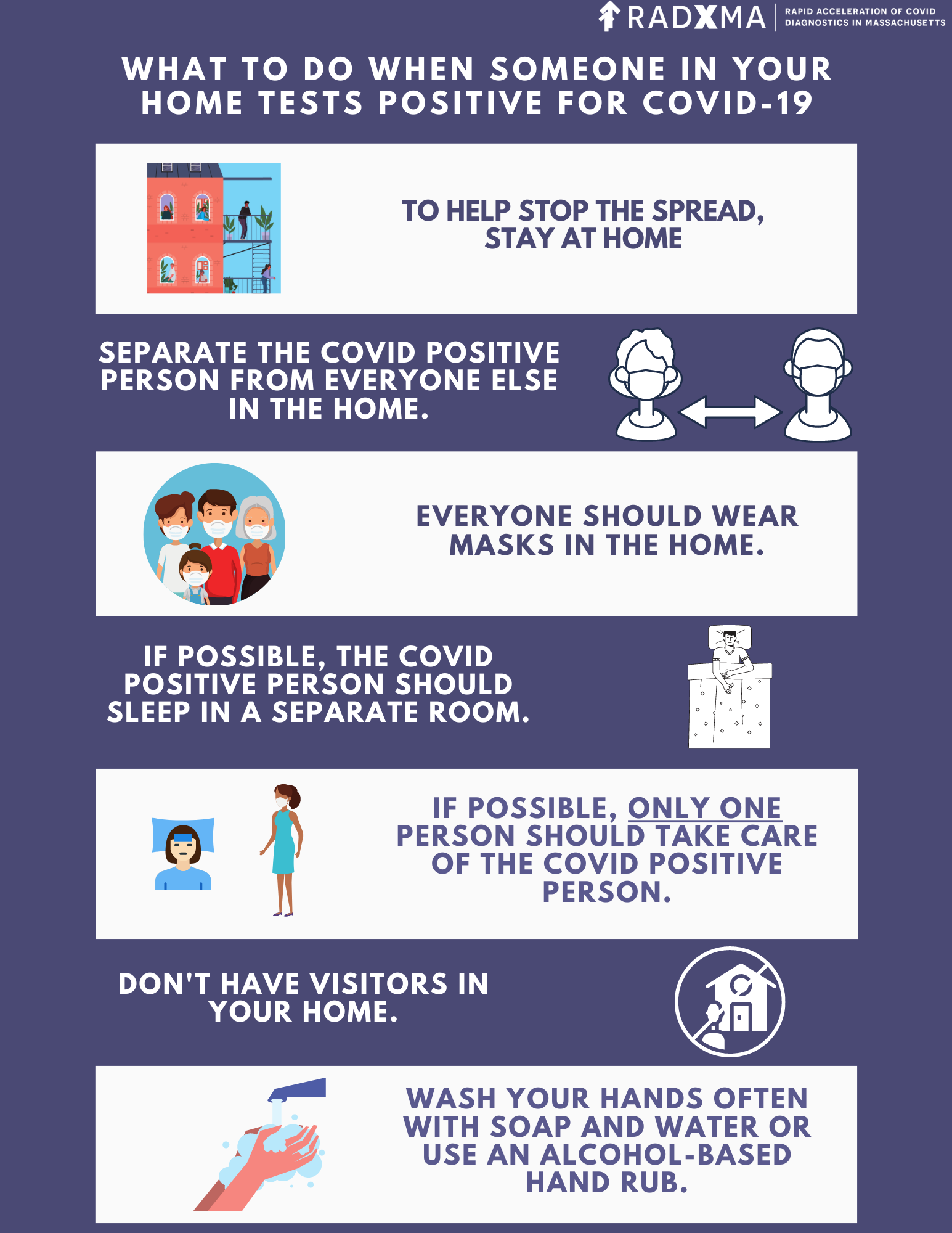 home care for when you test positive for COVID-19