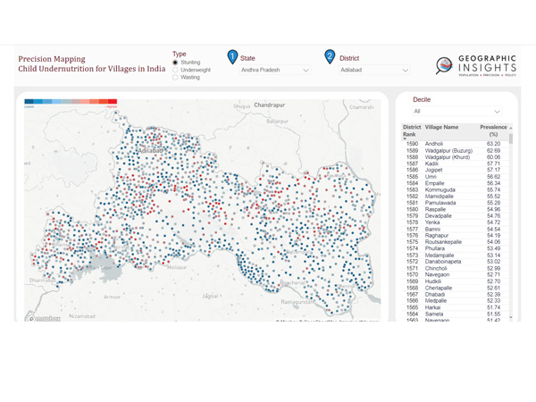 Screenshot of website dashboard for villages in India