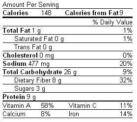 recipe: wheat berry nutritional information [2]