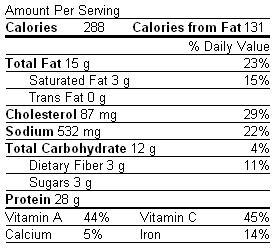 Catfish Nutrition Facts Label