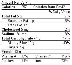 Nutrition Facts - Linguine