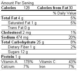 Nutrition Facts - Butternut Soup