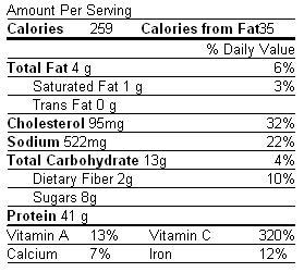 Nutrition Facts - Cod
