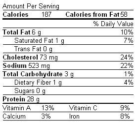 Nutrition Facts - Rosemary Chicken