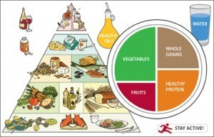 what should a heathy diet cosist of