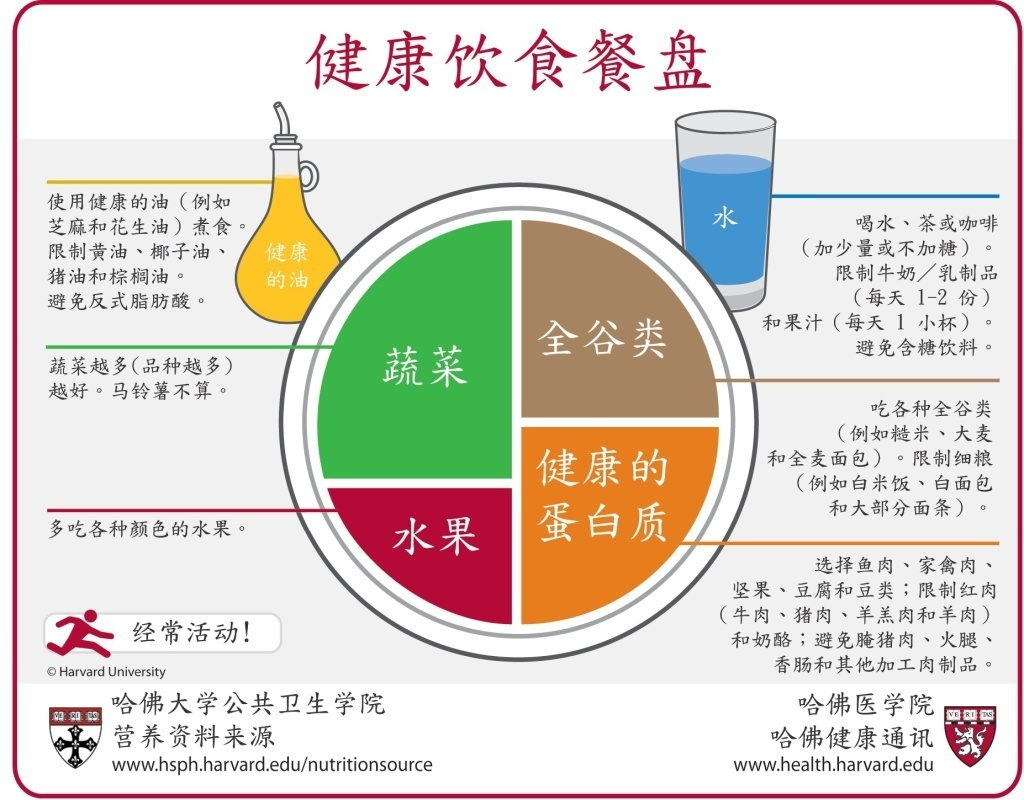 Chinese_Simplified_HEP_July2014