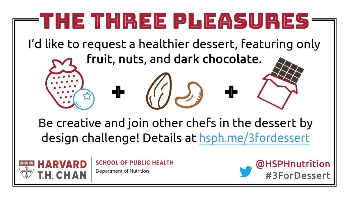 Dessert By Design The Three Pleasures The Nutrition Source