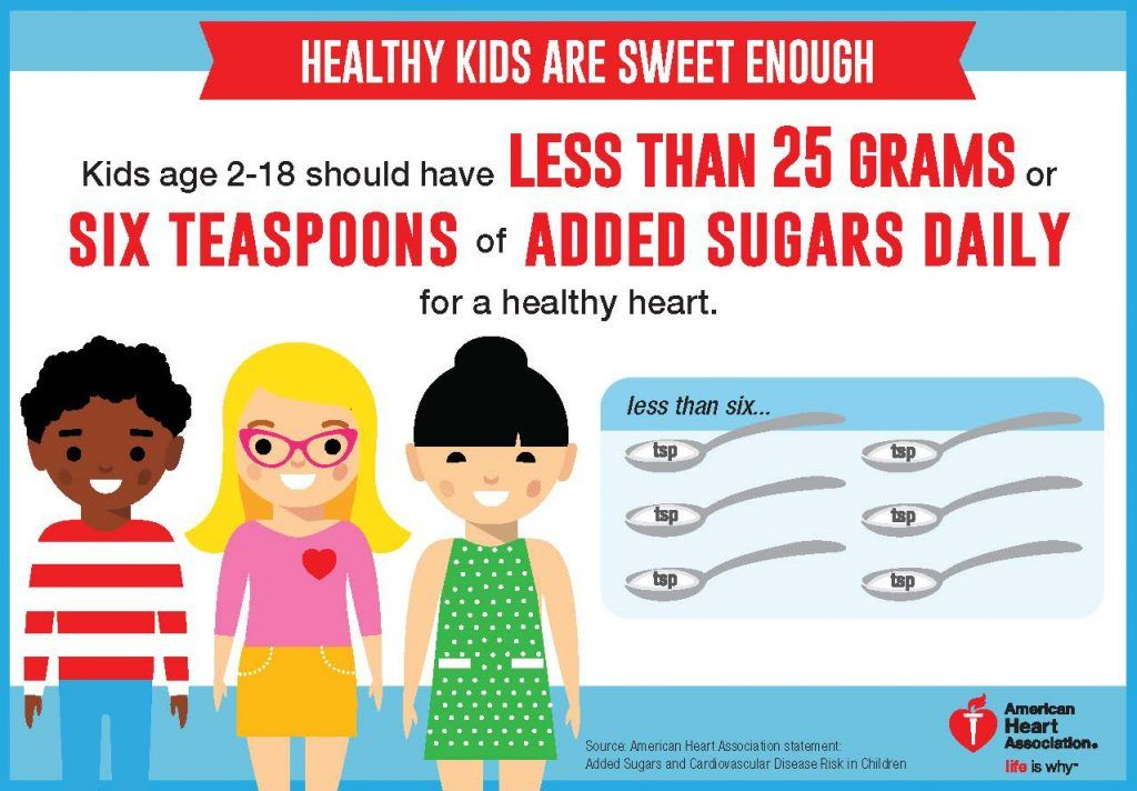 American Heart Association Infographic Healthy Kids Are Sweet Enough