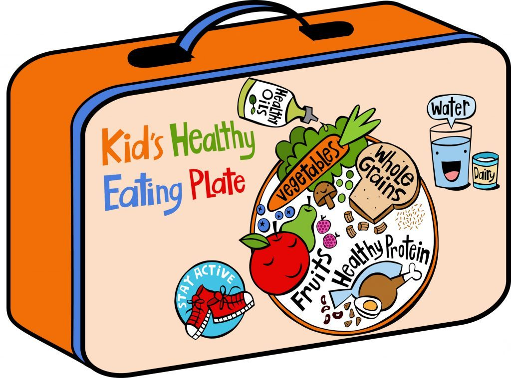 Lunchbox graphic with the Kid's Healthy Eating Plate