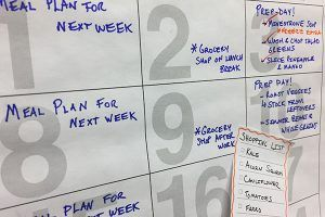 Example Of A Meal Preparation Calendar