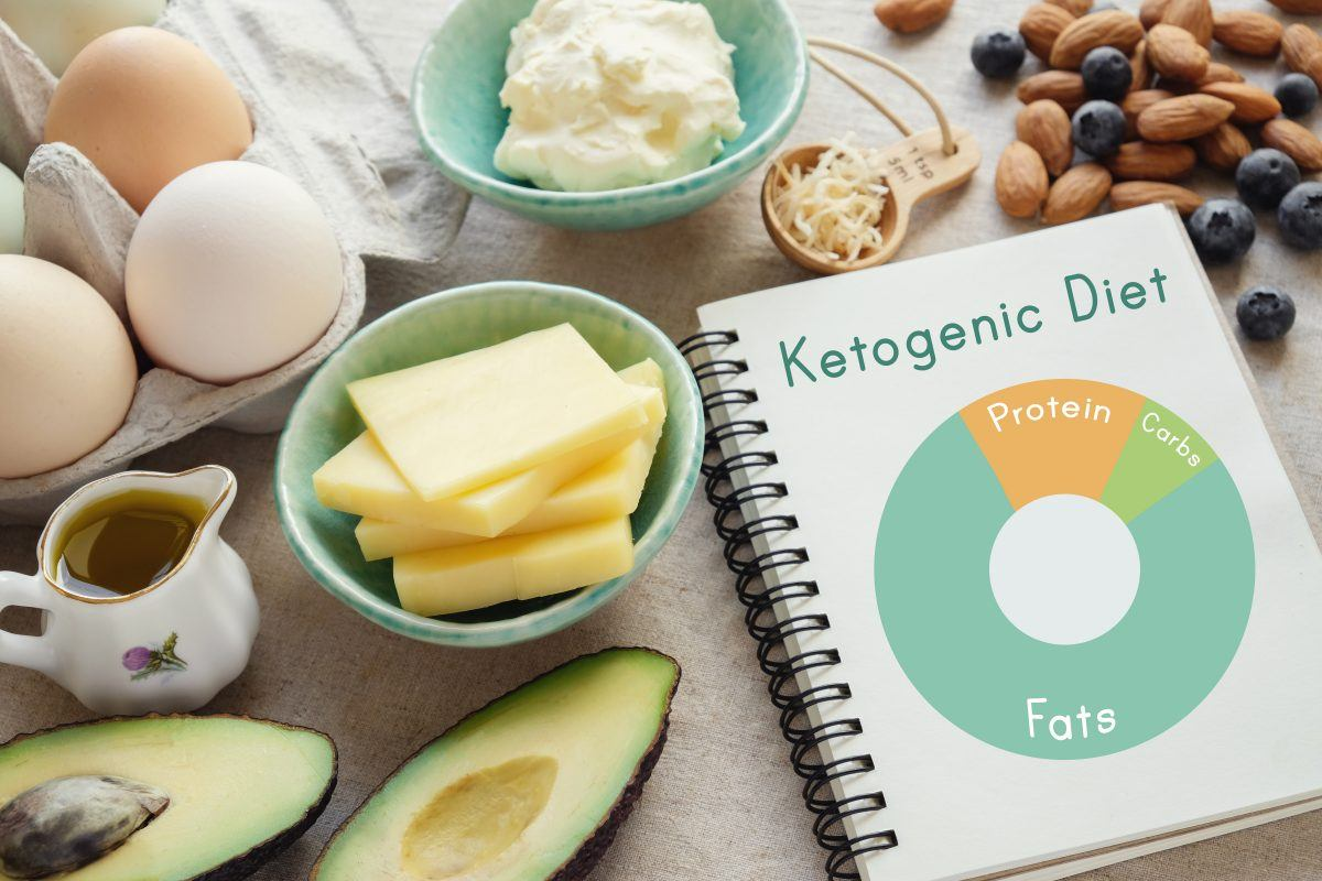 Diet Review Ketogenic Diet For Weight Loss The Nutrition Source