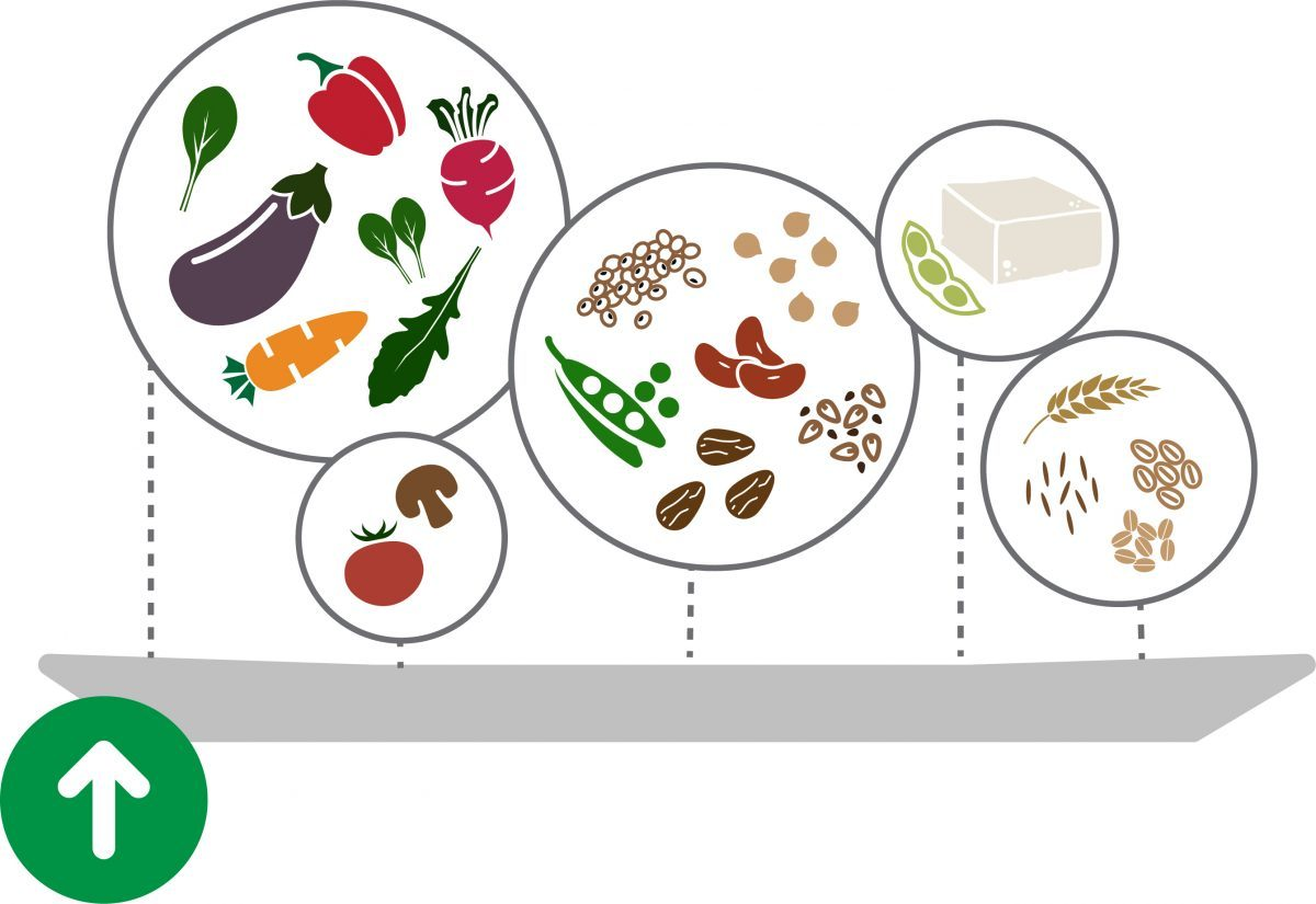 Prioritize hearty and savory plant-based proteins