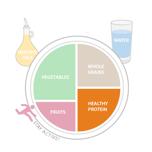 Protein | The Nutrition Source | Harvard T H  Chan School of