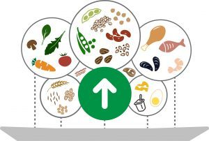 graphic indicating healthier food choices for individual health and planetary health