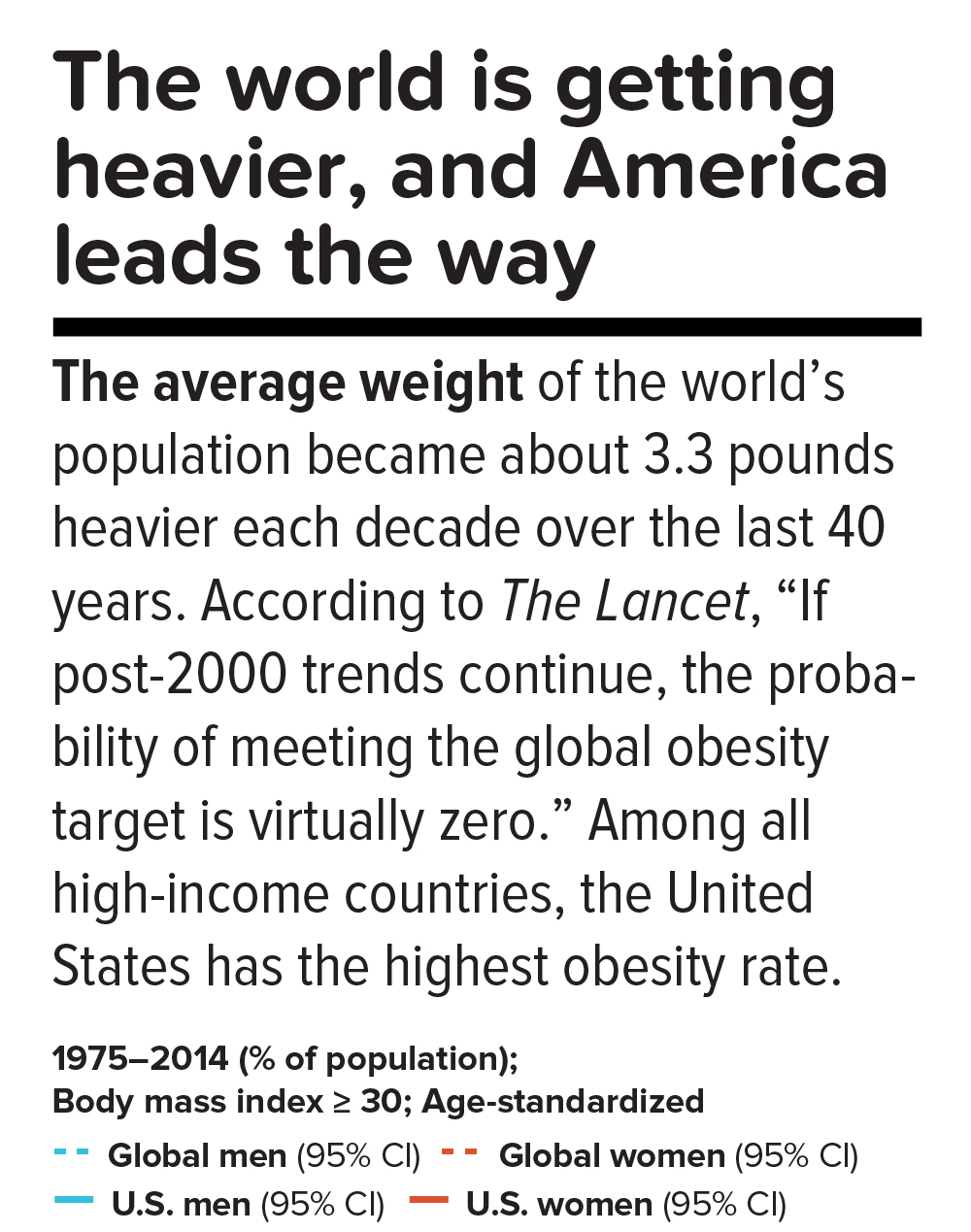 Obesity harvard public health magazine harvard th chan school while the reasons for skyrocketing obesity were largely elusive 30 years ago they are obvious now the modern food era has spread out a smorgasbord of nvjuhfo Images