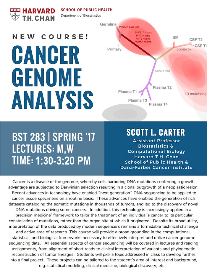 New Spring Course on Cancer Genome Analysis