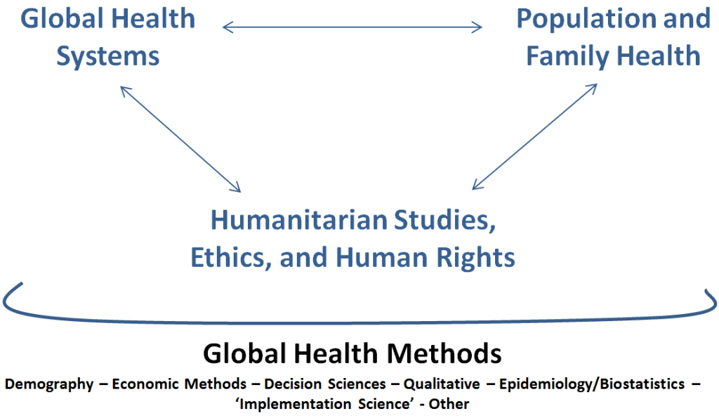 Population in research methodology