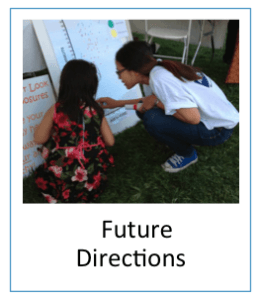 FutureDirections