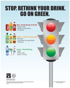 Rethink Your Drink Stop Light