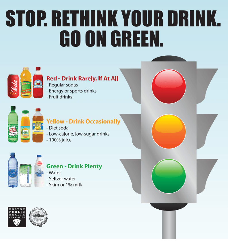 Stop. Rethink Your Drink. Go on Green. Red - drink rarely, if at all. This includes regular sodas, energy or sports drinks, and fruit drinks. Yellow - drink occasionally. This includes diet soda, low-calorie, low-sugar drinks, 100% juice. Green - Drink Plenty. This includes water, seltzer water, skim or 1% milk.